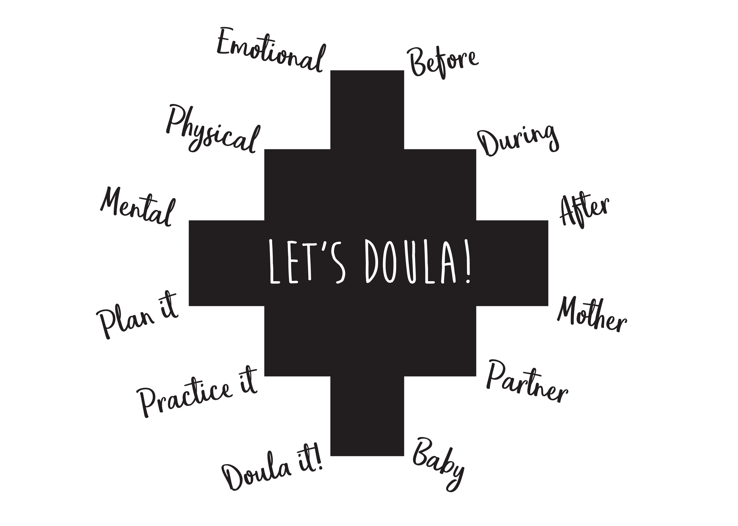 About Lets Doula